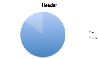 header