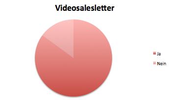 videosalesletter