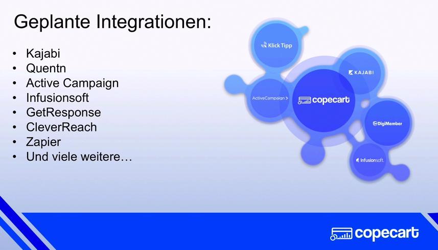 CopeCart geplante Integration
